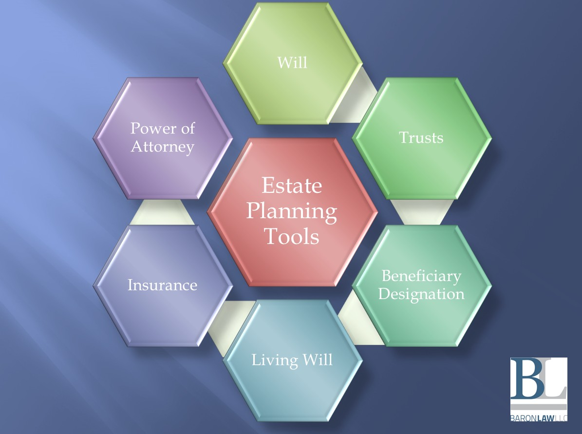 Baron law llc estate planning tools for Planning tools
