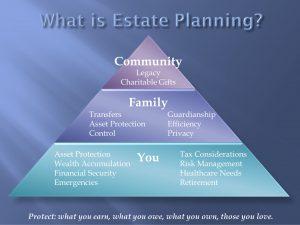 Cleveland, Ohio estate planning attorney