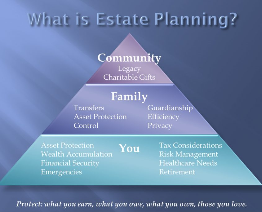 Cleveland, Ohio estate planning attorney