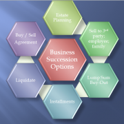 Business succession attorney cleveland